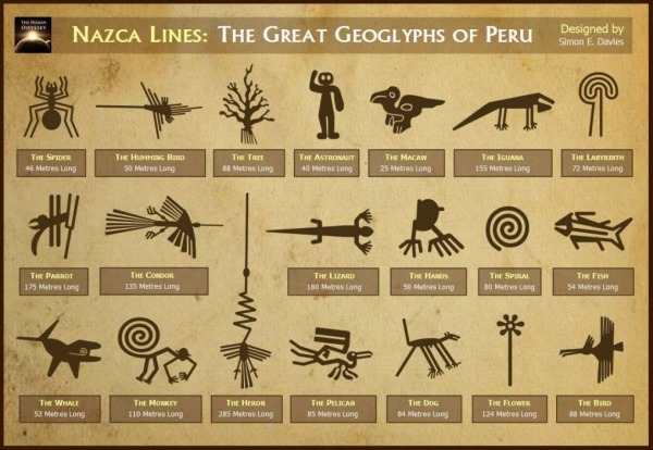 The Mysterious Nazca Lines of Peru